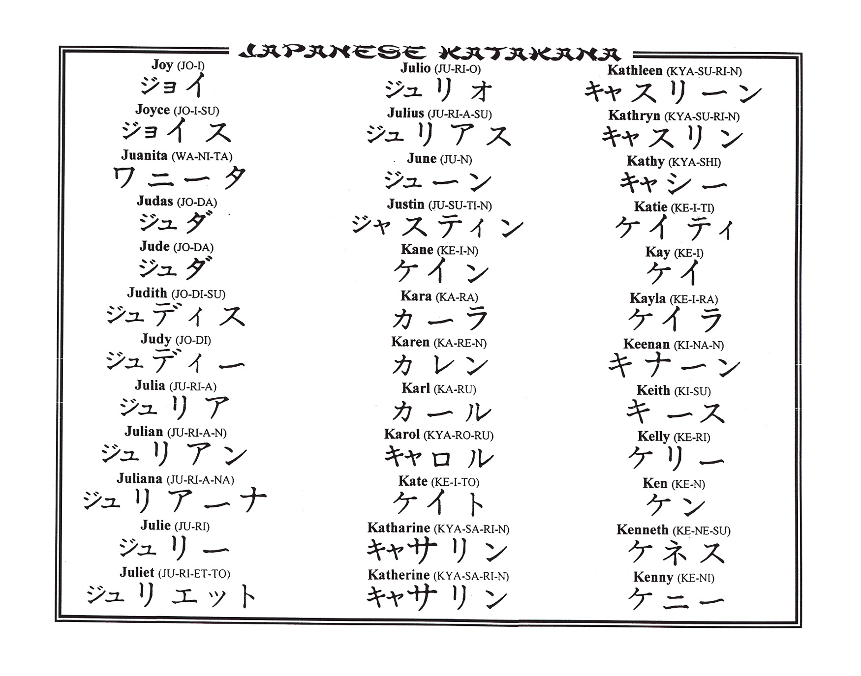Japanese lettering tattoo design tattoo japanese lettering tattoo design biocorpaavc Images