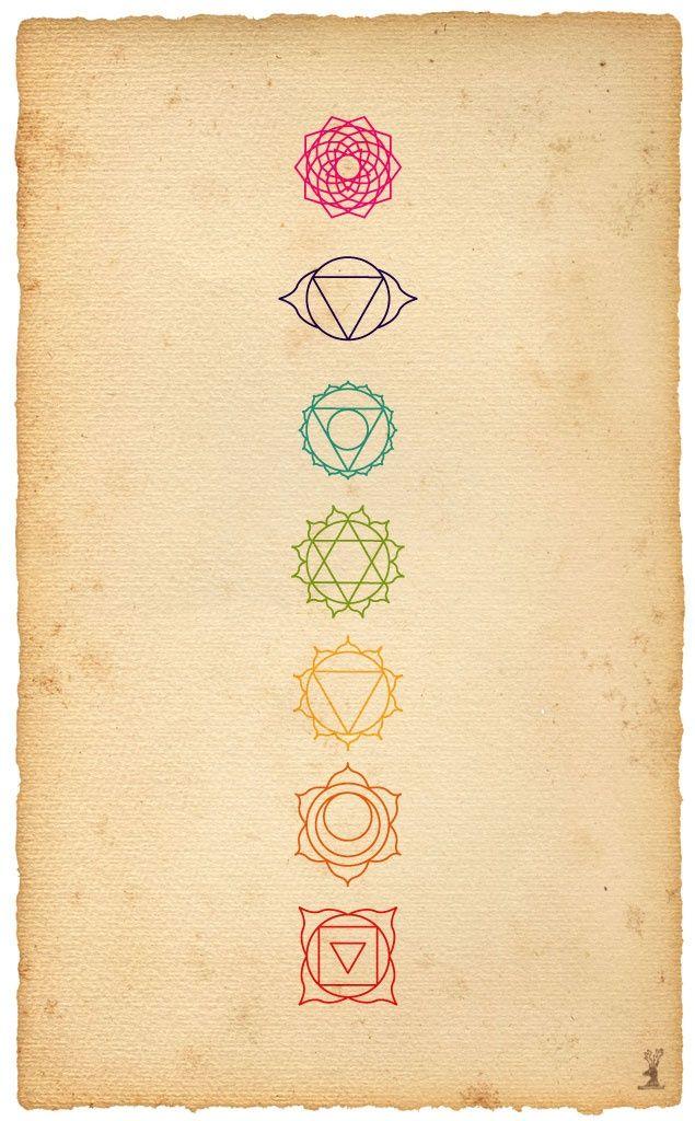 7 Chakra Symbols Tattoo